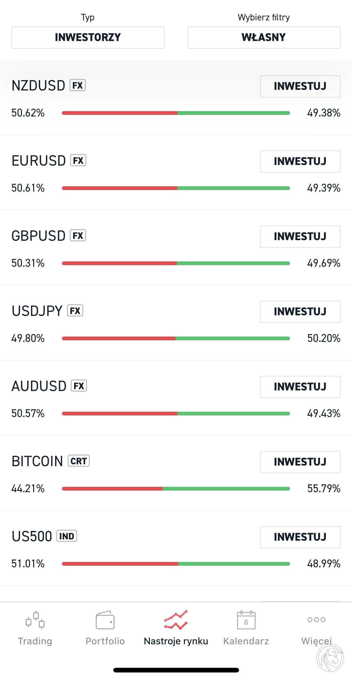Broker para invertir en Bitcoin con microlotes (0.01 lotes)