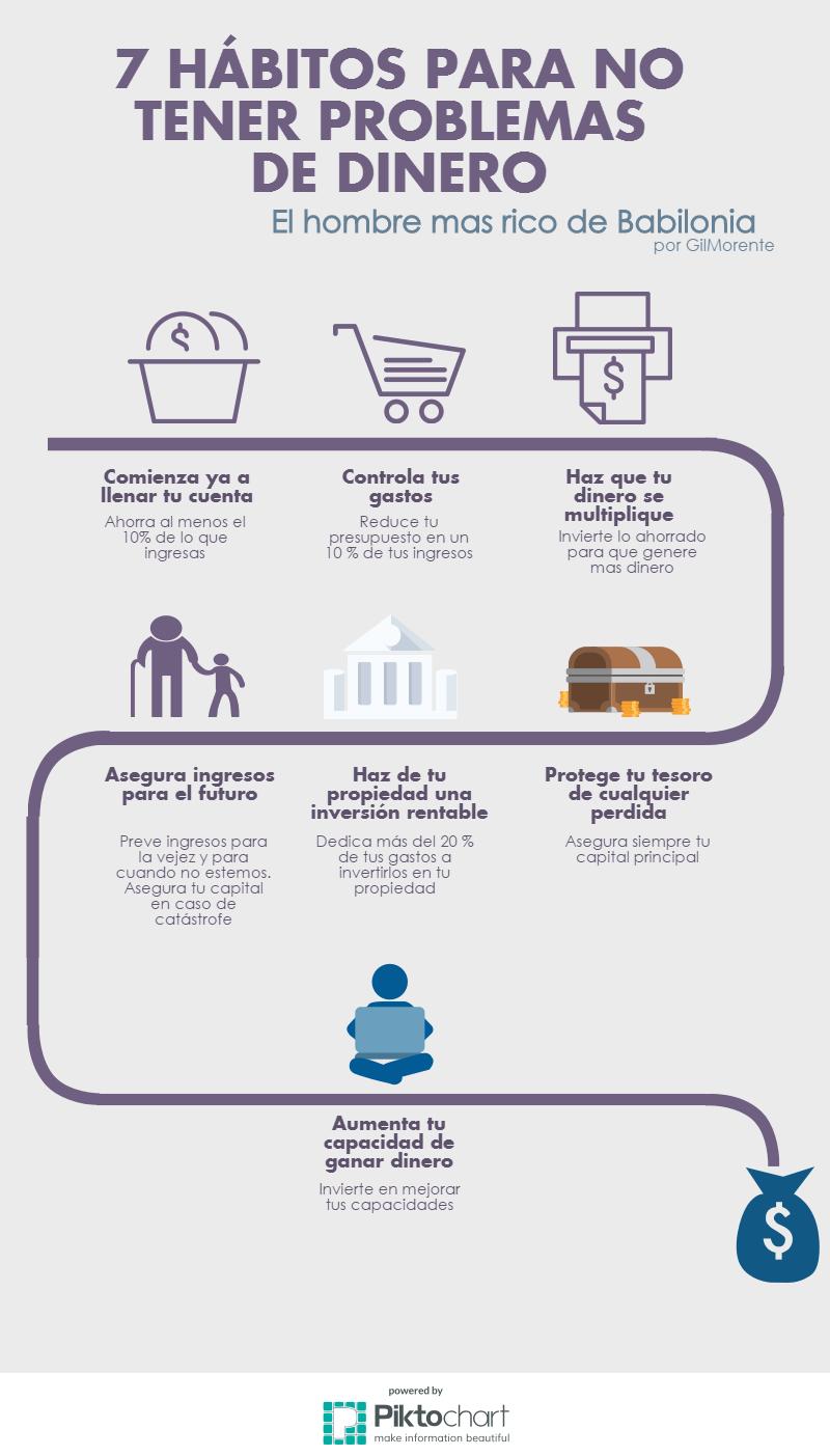 Hábitos a eliminar para tener prosperidad económica